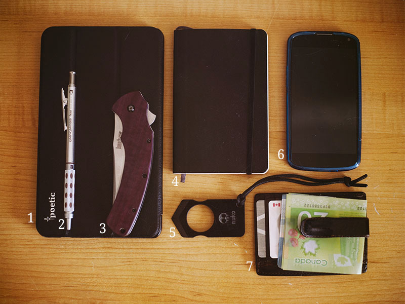 March 2014 EDC Pocket Dump